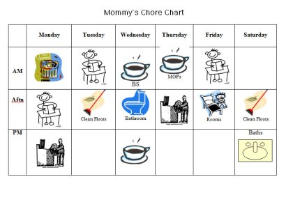 mommy's weekly chore chart